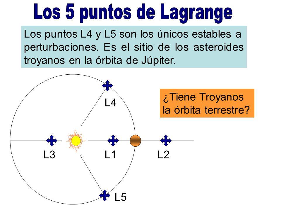 Los 5 puntos de Lagrange Los puntos L4 y L5 son los únicos estables a
