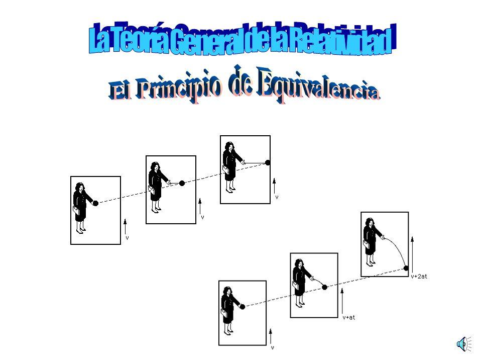 El Principio de Equivalencia