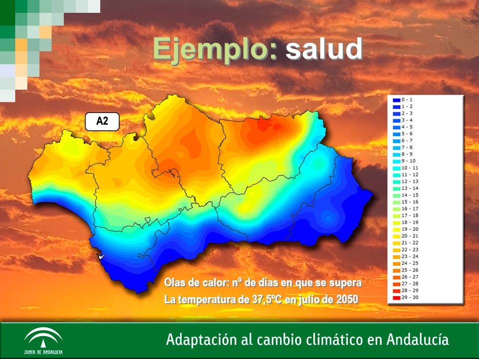 Ejemplo: salud Olas de calor: nº de días en que se supera