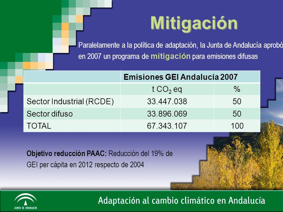 MitigaciónParalelamente a la política de adaptación, la Junta de Andalucía aprobó en 2007 un programa de mitigación para emisiones difusas.