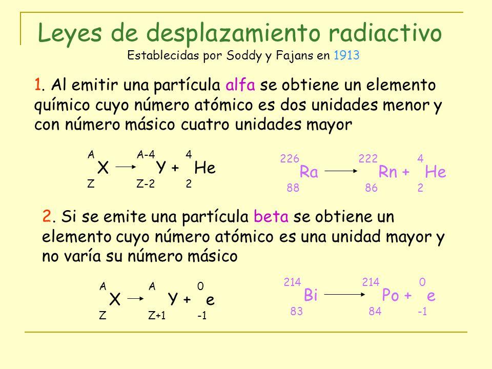 Leyes de desplazamiento radiactivo