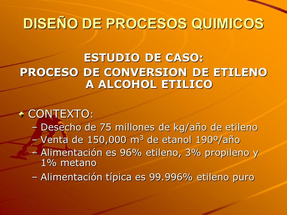 DISEÑO DE PROCESOS QUIMICOS