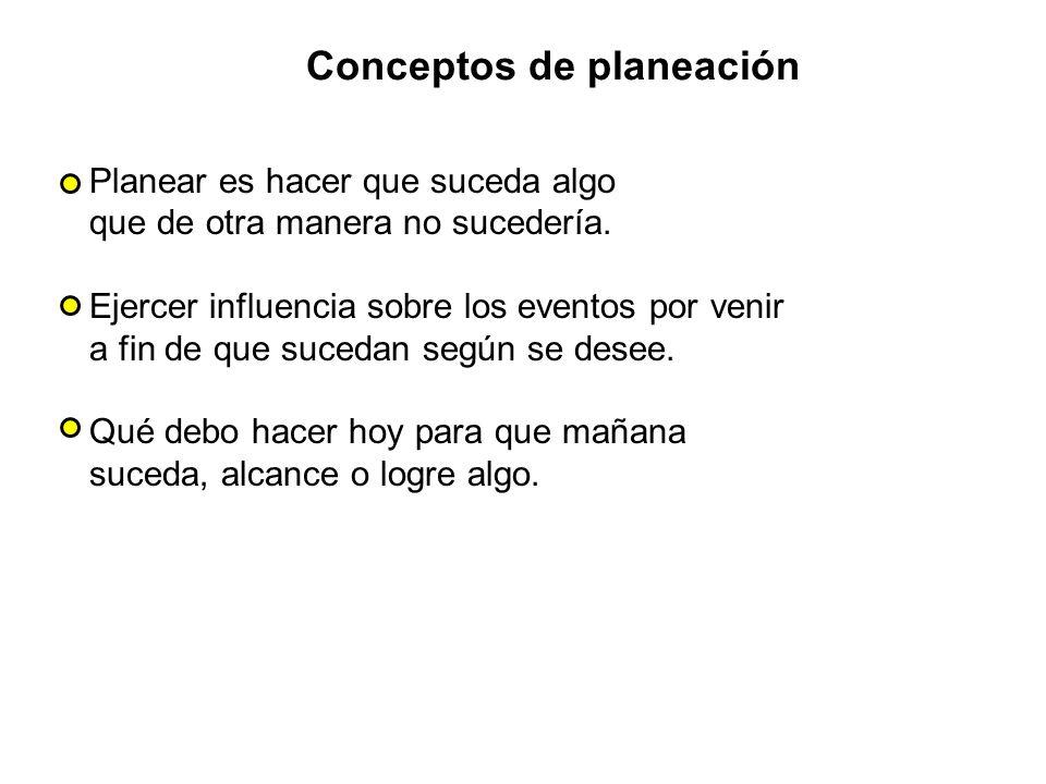 Conceptos de planeación