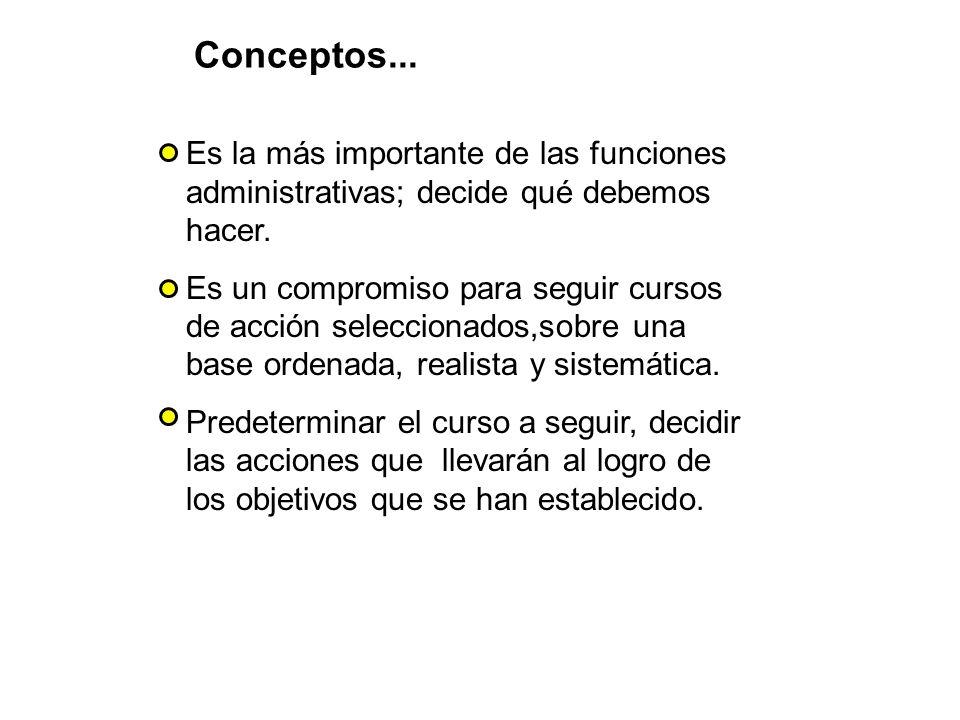 Conceptos... Es la más importante de las funciones administrativas; decide qué debemos hacer.