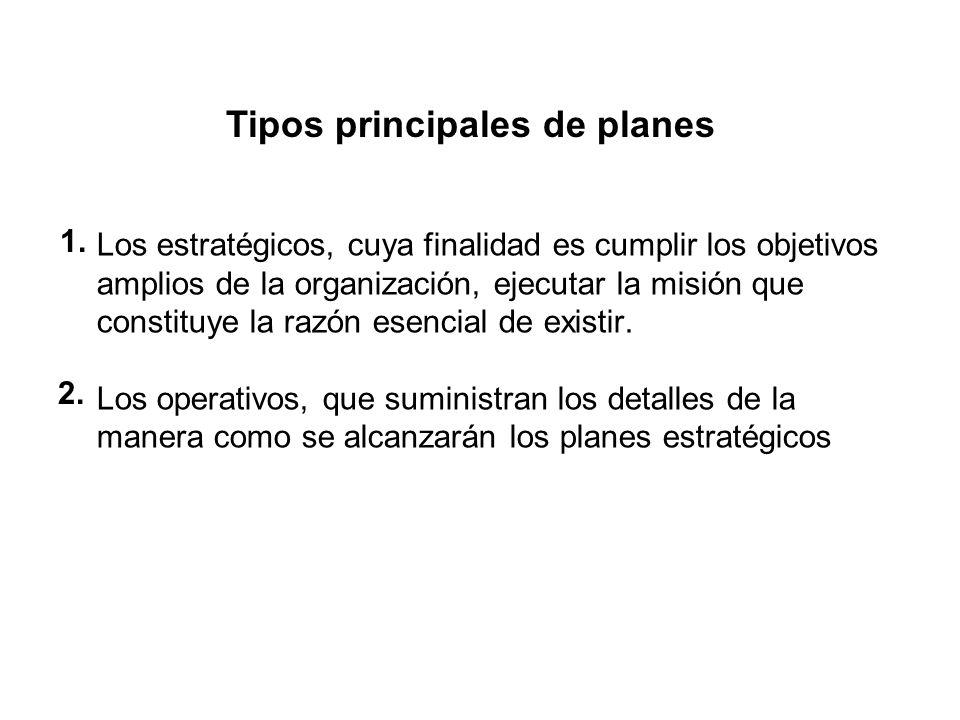 Tipos principales de planes