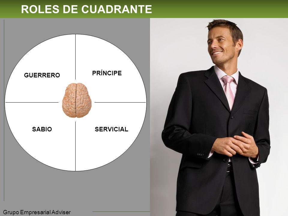 ROLES DE CUADRANTE GUERRERO PRÍNCIPE SABIO SERVICIAL