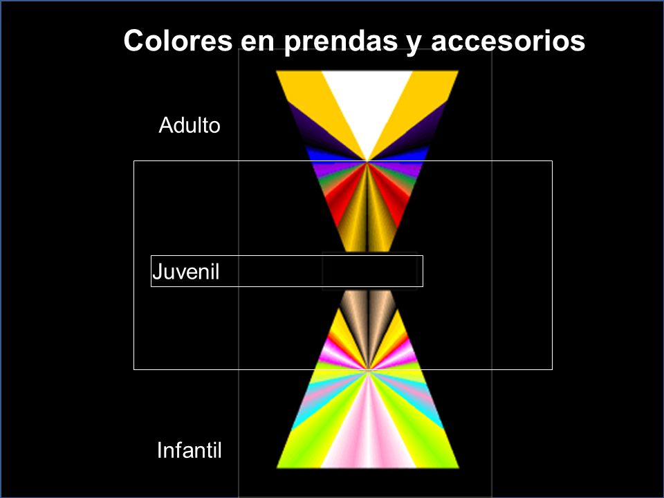 Colores en prendas y accesorios