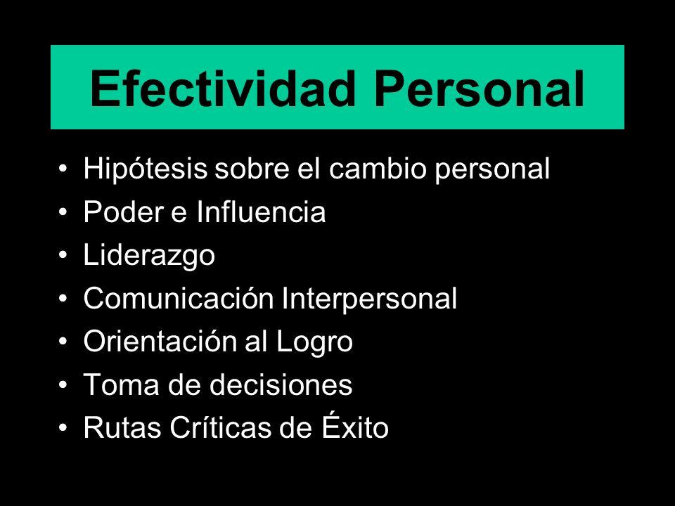 Efectividad Personal Hipótesis sobre el cambio personal
