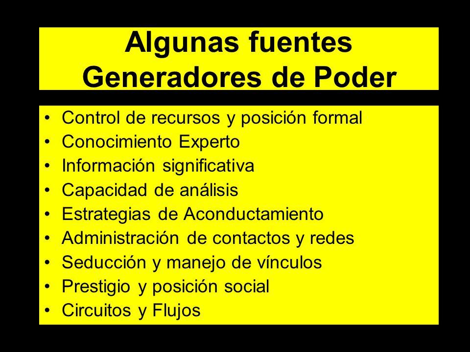 Algunas fuentes Generadores de Poder