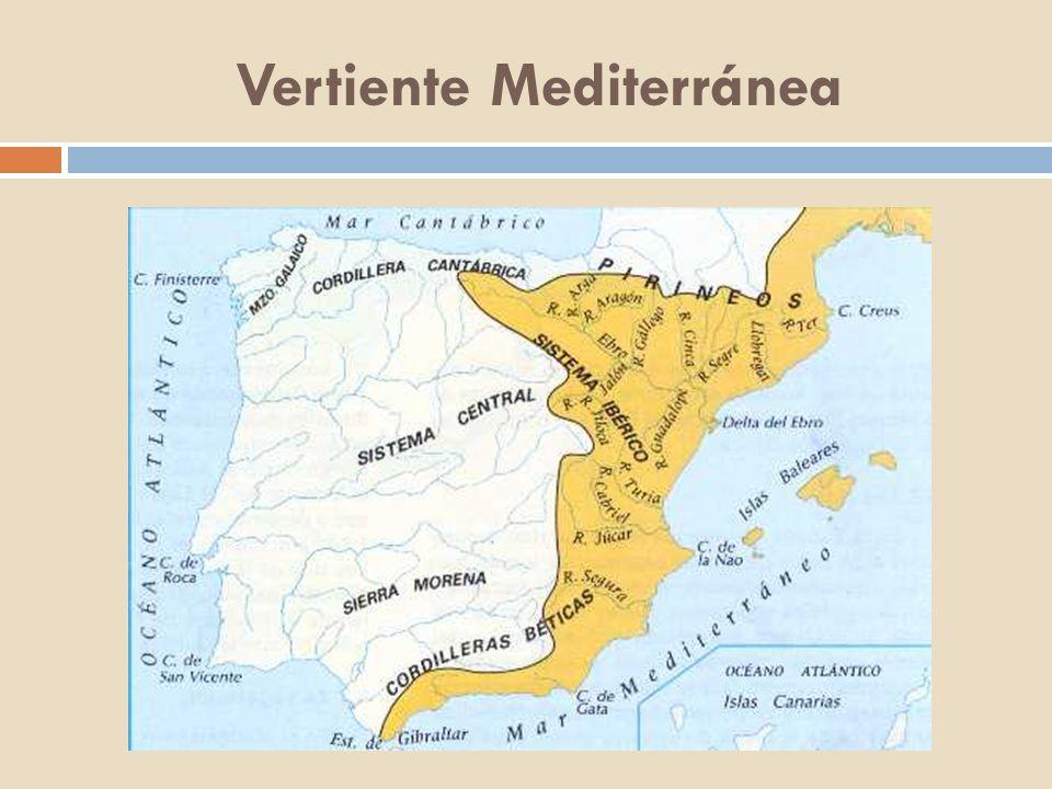 Vertiente Mediterránea