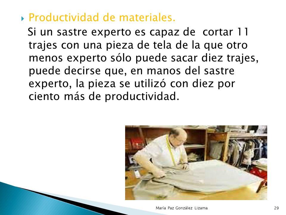 Productividad de materiales.