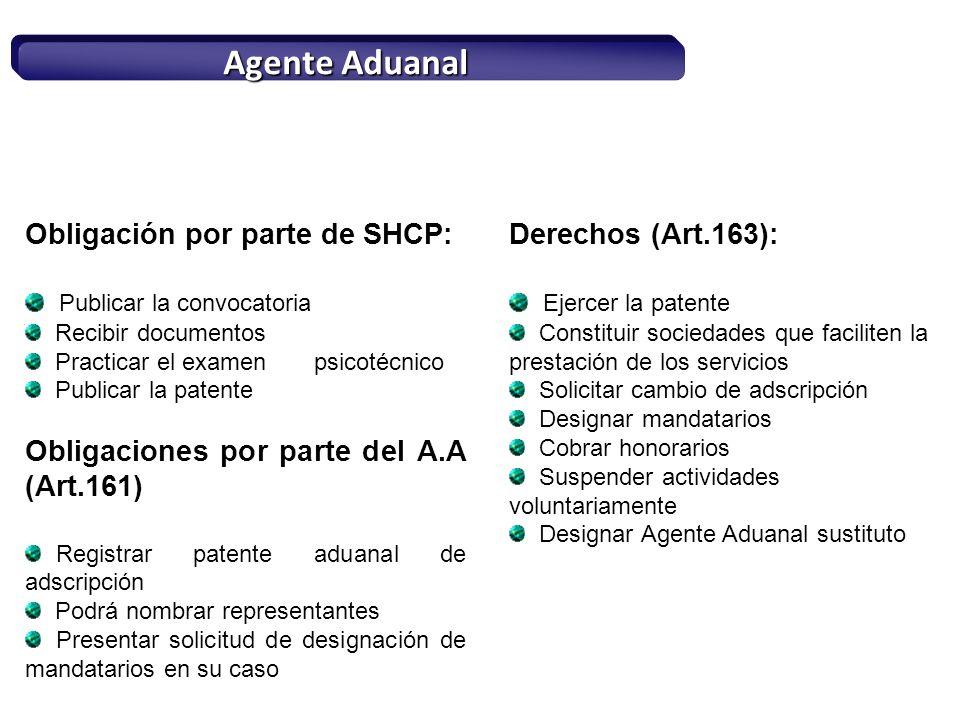 Agente Aduanal Obligación por parte de SHCP: