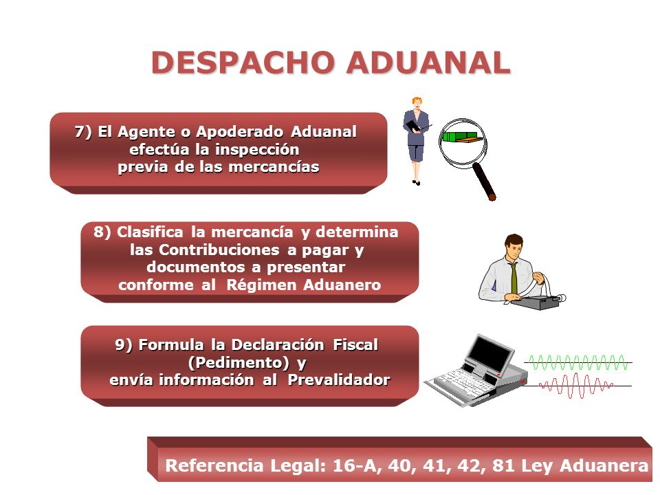 DESPACHO ADUANAL Referencia Legal: 16-A, 40, 41, 42, 81 Ley Aduanera