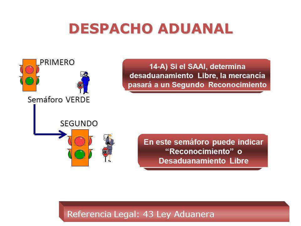 DESPACHO ADUANAL PRIMERO Semáforo VERDE SEGUNDO