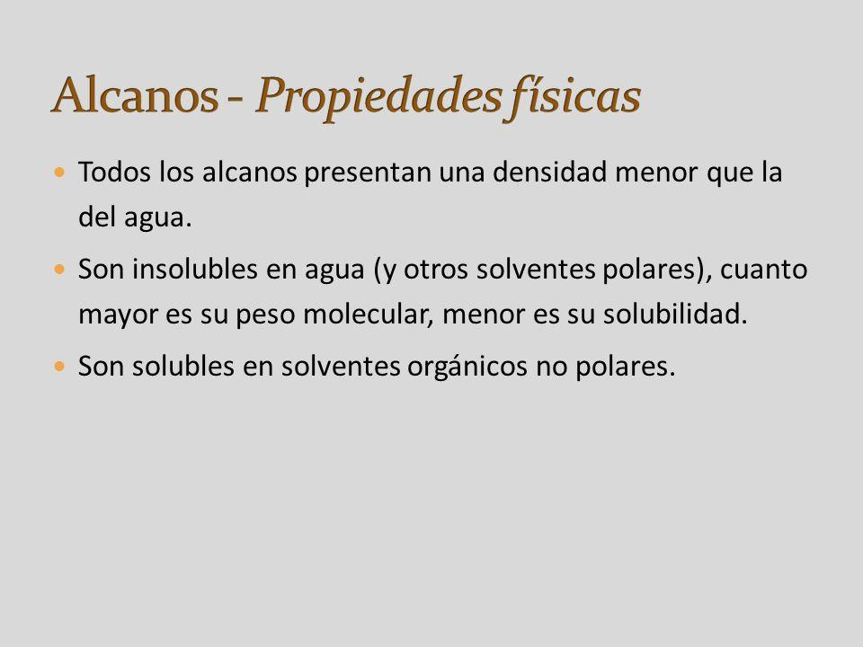 Alcanos - Propiedades físicas