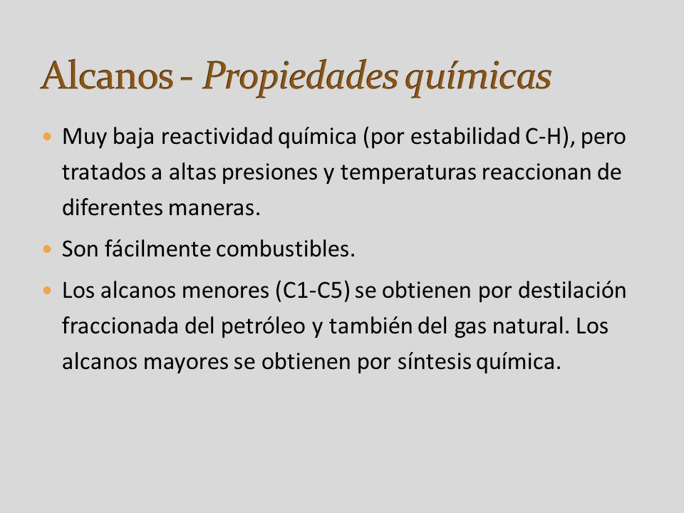 Alcanos - Propiedades químicas
