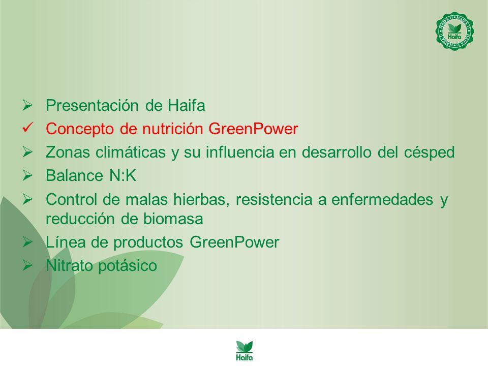 Presentación de Haifa Concepto de nutrición GreenPower. Zonas climáticas y su influencia en desarrollo del césped.