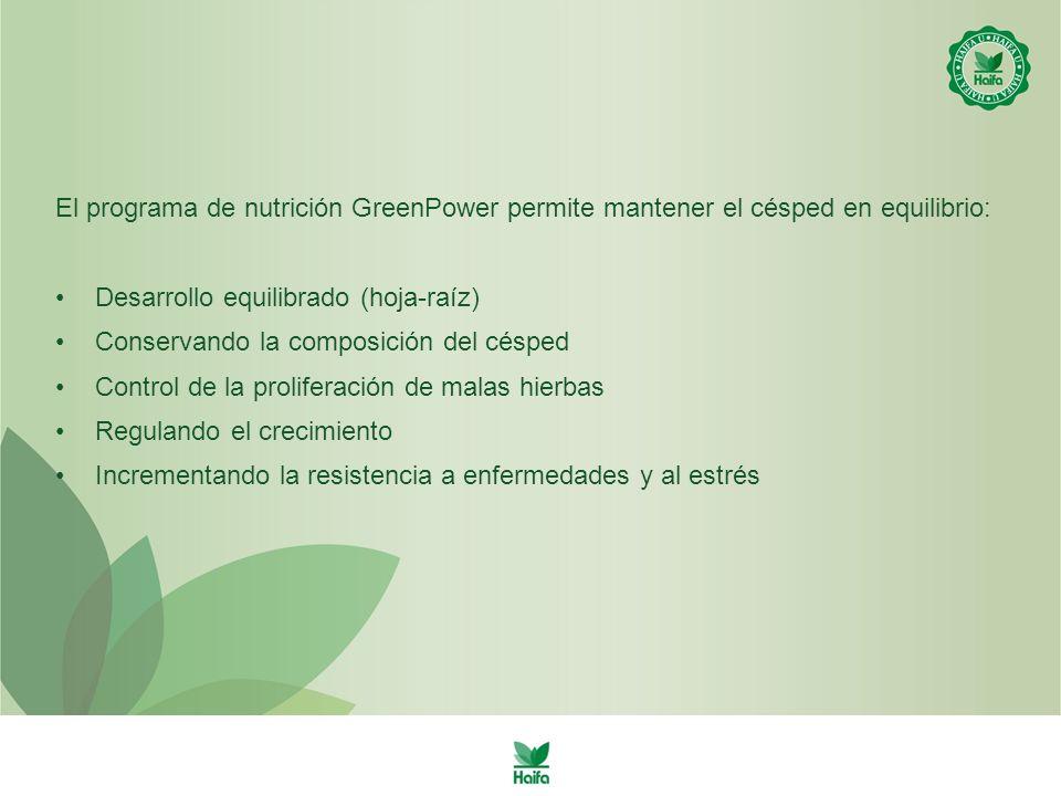 El programa de nutrición GreenPower permite mantener el césped en equilibrio: