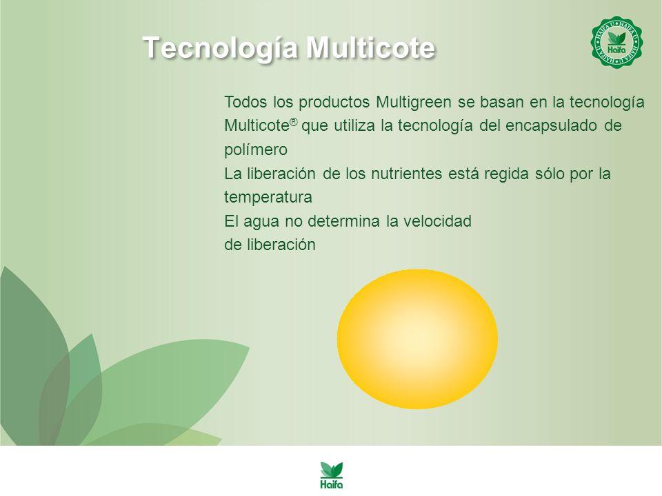 Tecnología Multicote Todos los productos Multigreen se basan en la tecnología Multicote® que utiliza la tecnología del encapsulado de polímero.