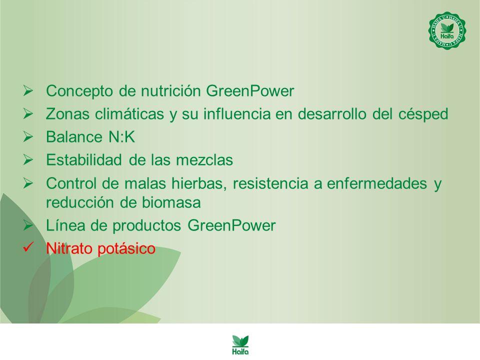 Concepto de nutrición GreenPower
