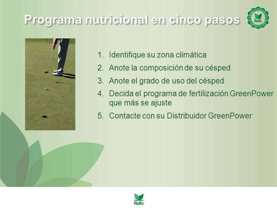 Programa nutricional en cinco pasos