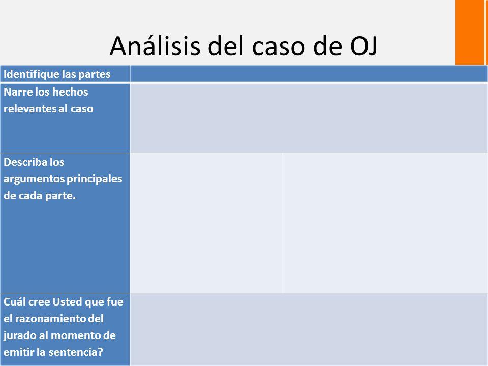Análisis del caso de OJ Identifique las partes