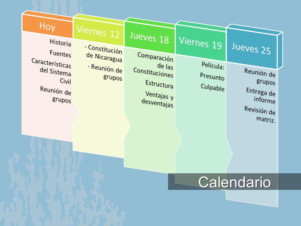 Calendario Jueves 25 Viernes 19 Jueves 18 Viernes 12 Hoy