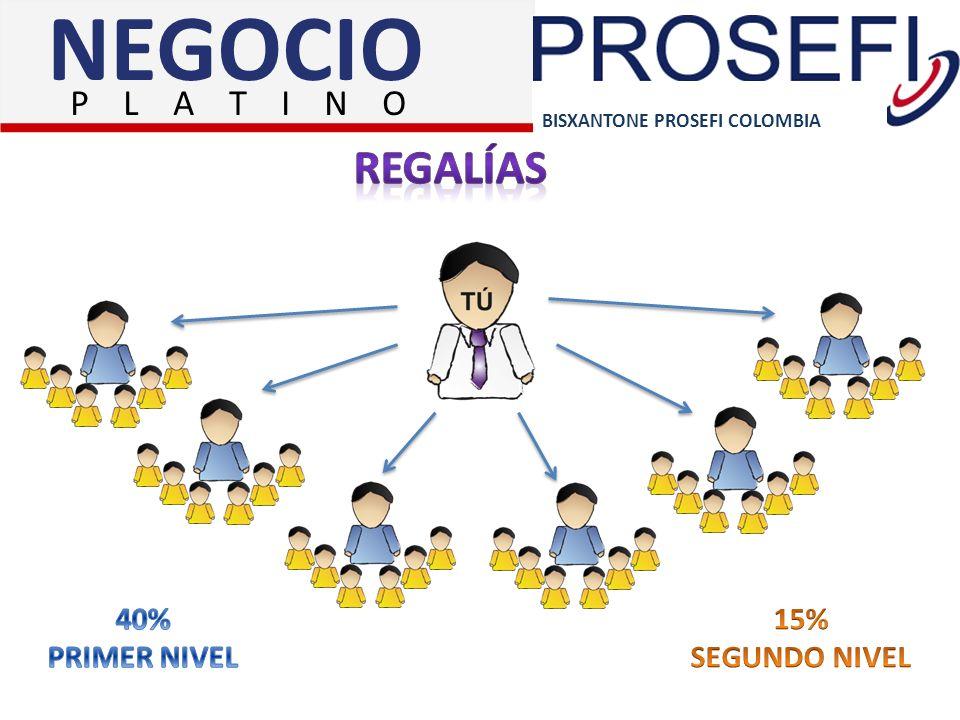 NEGOCIO REGALÍAS P L A T I N O 40% PRIMER NIVEL 15% SEGUNDO NIVEL