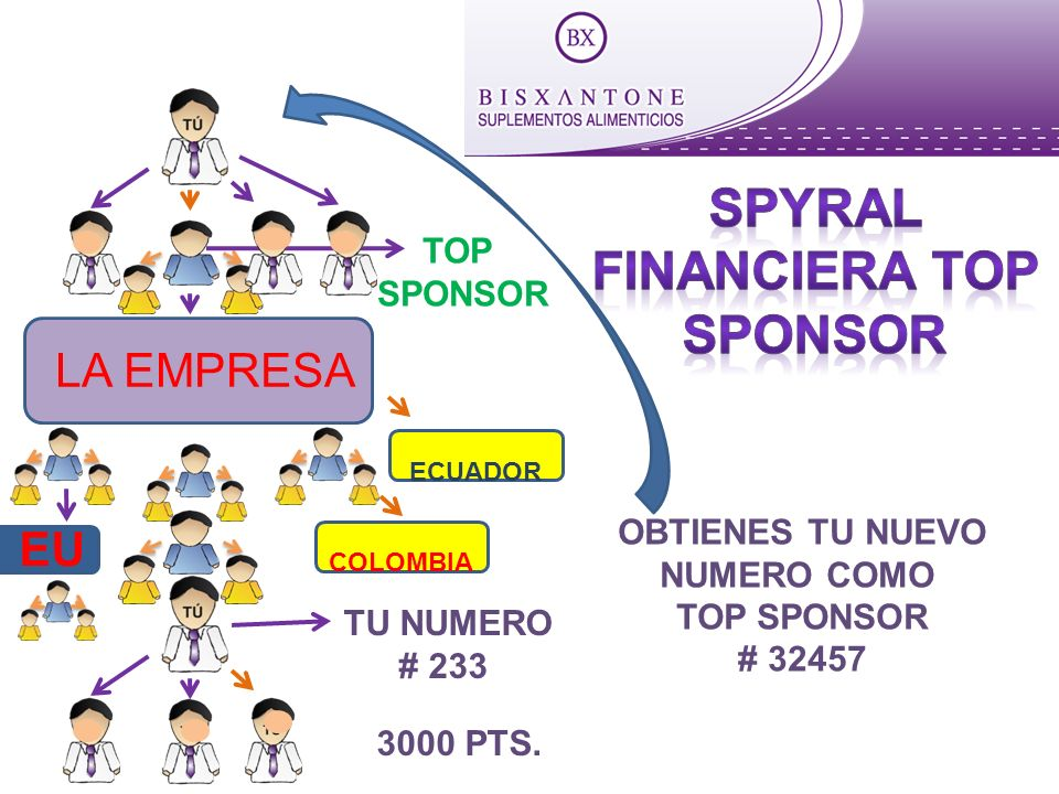 SPYRAL FINANCIERA TOP SPONSOR