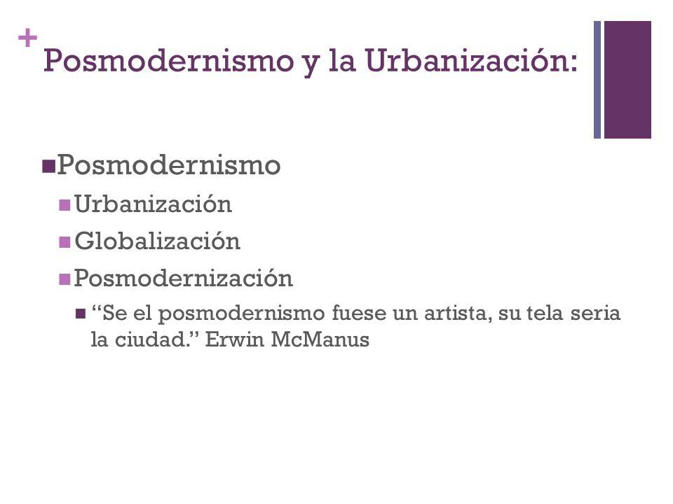 Posmodernismo y la Urbanización: