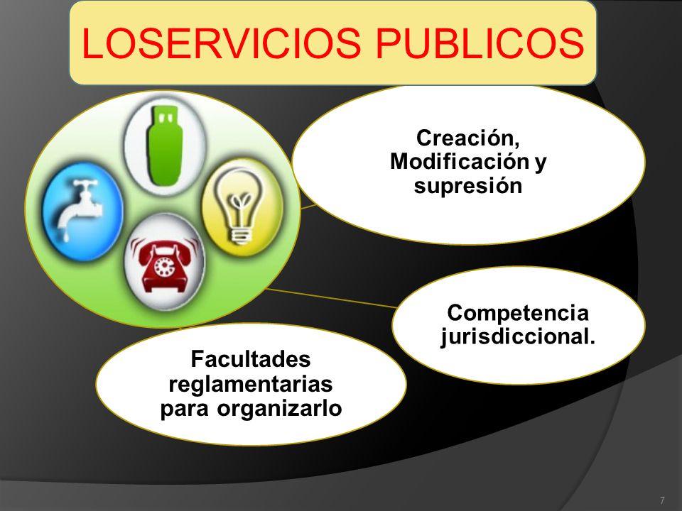 LOSERVICIOS PUBLICOS Facultades reglamentarias para organizarlo