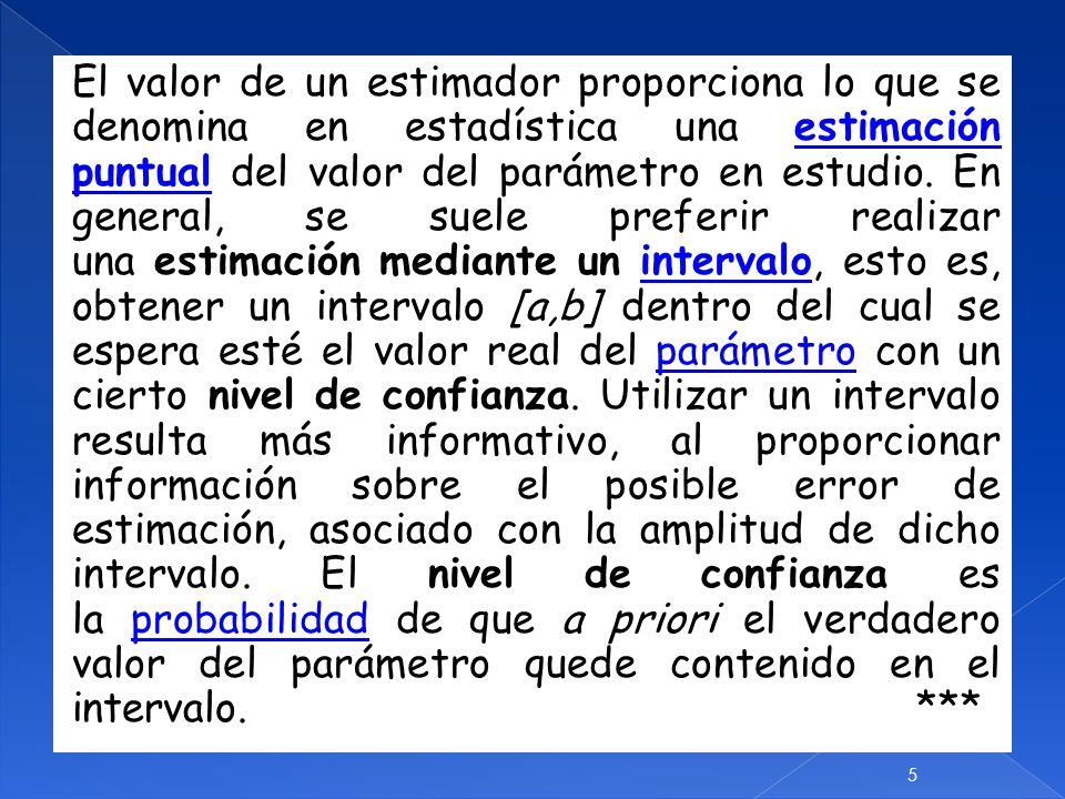 El valor de un estimador proporciona lo que se denomina en estadística una estimación puntual del valor del parámetro en estudio.