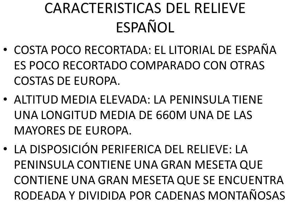 CARACTERISTICAS DEL RELIEVE ESPAÑOL