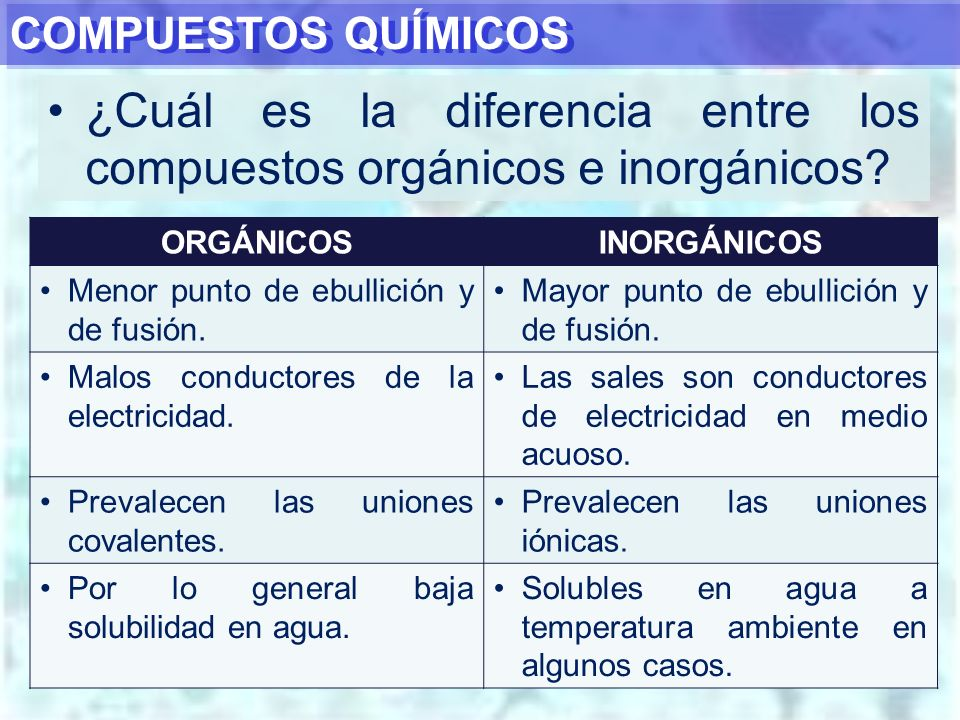 ¿Cuál es la diferencia entre los compuestos orgánicos e inorgánicos
