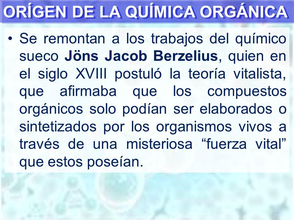 ORÍGEN DE LA QUÍMICA ORGÁNICA
