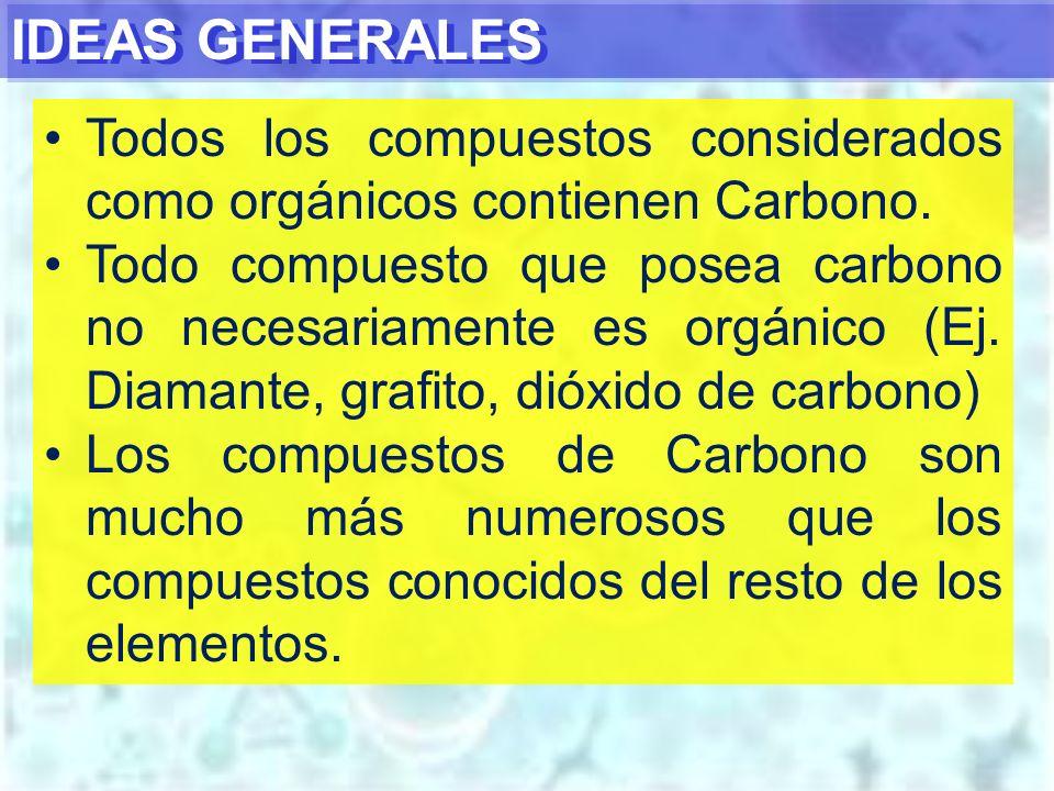 IDEAS GENERALES Todos los compuestos considerados como orgánicos contienen Carbono.
