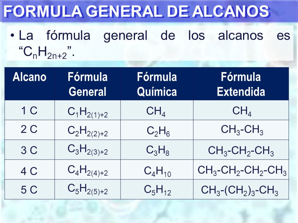 FORMULA GENERAL DE ALCANOS