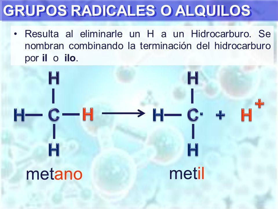 H H + . H C H H C + H H H metano metil GRUPOS RADICALES O ALQUILOS