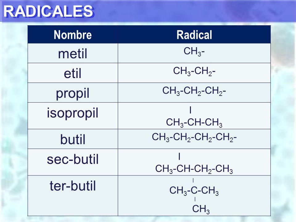 RADICALES metil etil propil isopropil butil sec-butil ter-butil Nombre
