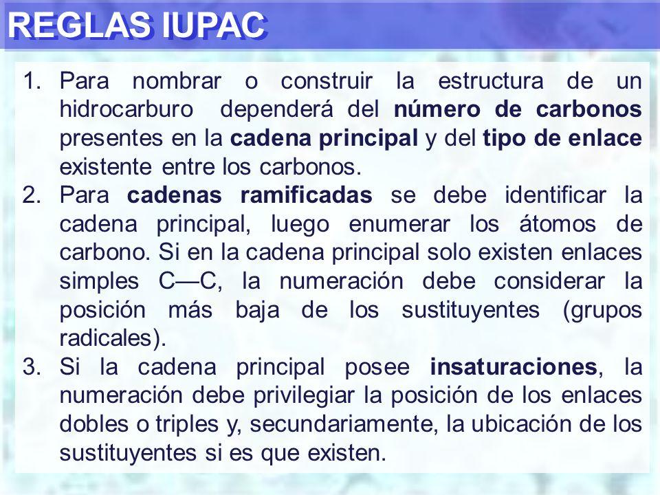 REGLAS IUPAC