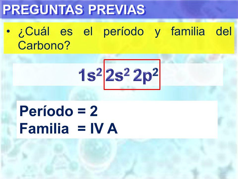1s2 2s2 2p2 Período = 2 Familia = IV A PREGUNTAS PREVIAS