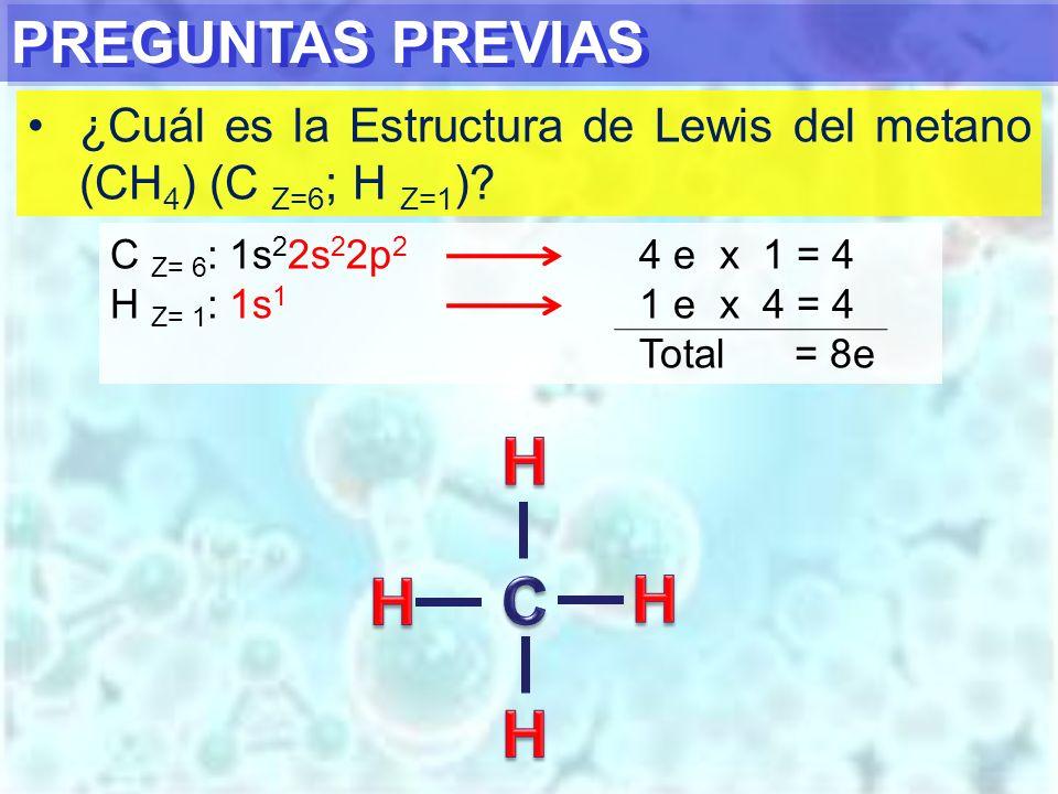 PREGUNTAS PREVIAS ¿Cuál es la Estructura de Lewis del metano (CH4) (C Z=6; H Z=1) C Z= 6: 1s22s22p2.