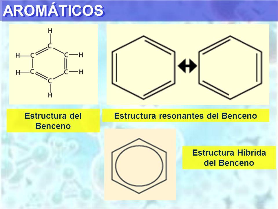 AROMÁTICOS Estructura del Benceno Estructura resonantes del Benceno