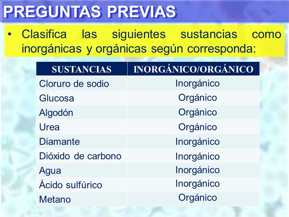 PREGUNTAS PREVIAS Clasifica las siguientes sustancias como inorgánicas y orgánicas según corresponda: