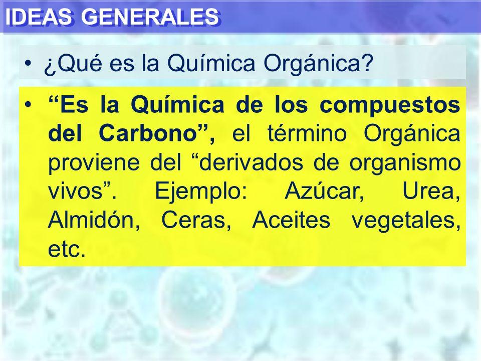 ¿Qué es la Química Orgánica