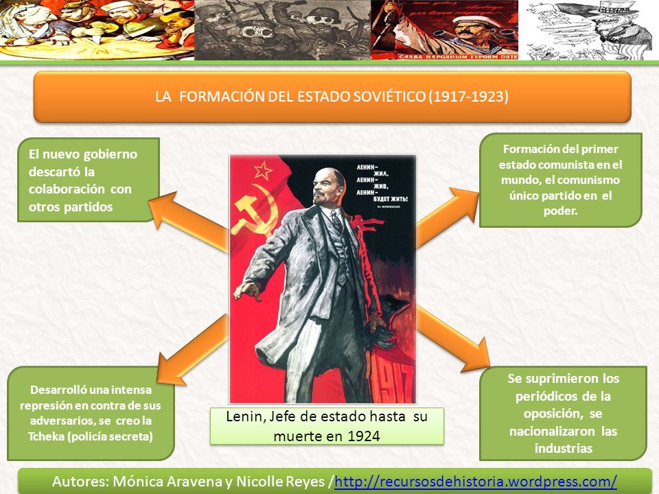 LA FORMACIÓN DEL ESTADO SOVIÉTICO (1917-1923)