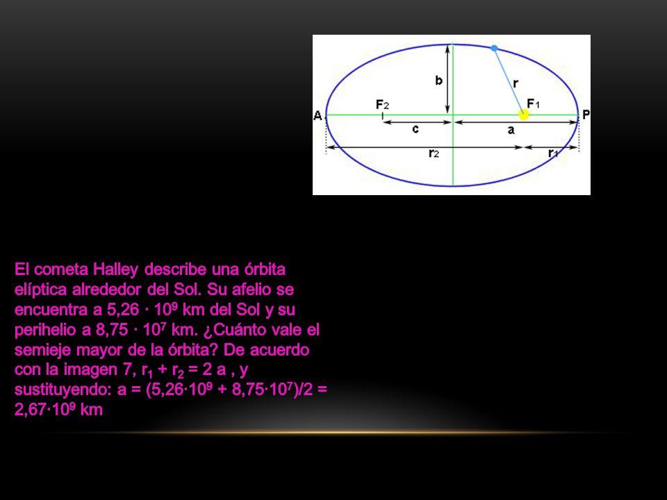 El cometa Halley describe una órbita elíptica alrededor del Sol