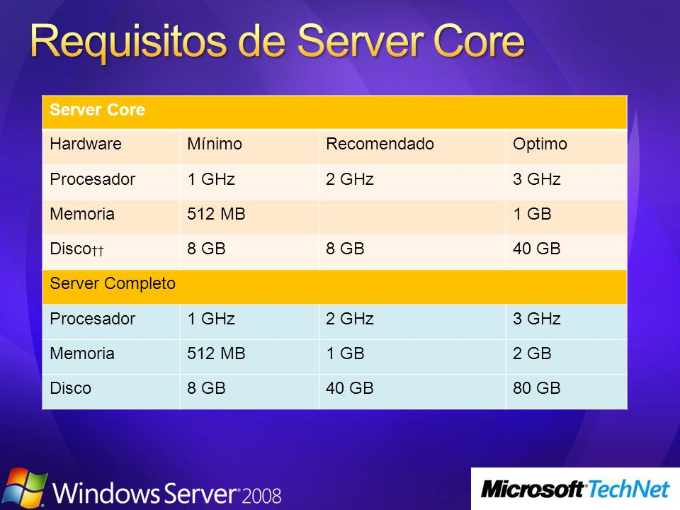 Requisitos de Server Core