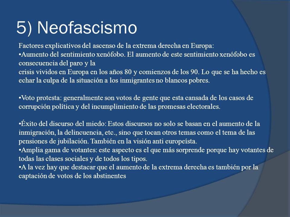 5) Neofascismo Factores explicativos del ascenso de la extrema derecha en Europa: