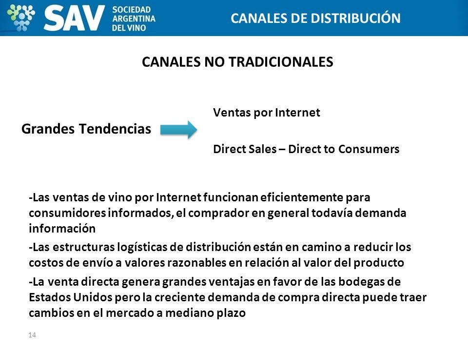 CANALES NO TRADICIONALES